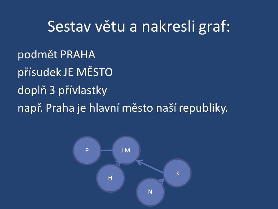 Sestav větu a nakresli graf: podmět PRAHA přísudek JE MĚSTO doplň 3 přívlastky např.