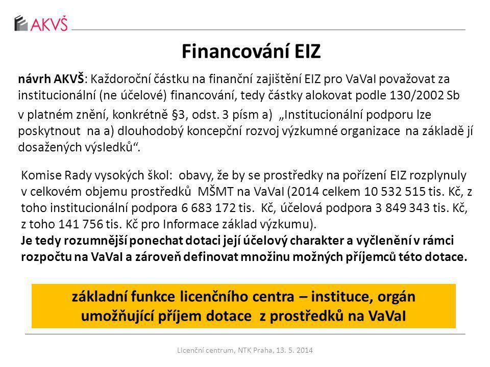 Financování EIZ návrh AKVŠ: Každoroční částku na finanční zajištění EIZ pro VaVaI považovat za institucionální (ne účelové) financování, tedy částky alokovat podle 130/2002 Sb v platném znění, konkrétně §3, odst.