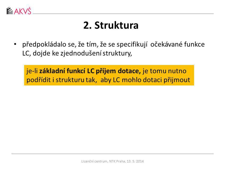 2. Struktura předpokládalo se, že tím, že se specifikují očekávané funkce LC, dojde ke zjednodušení struktury, Licenční centrum, NTK Praha, 13. 5. 201