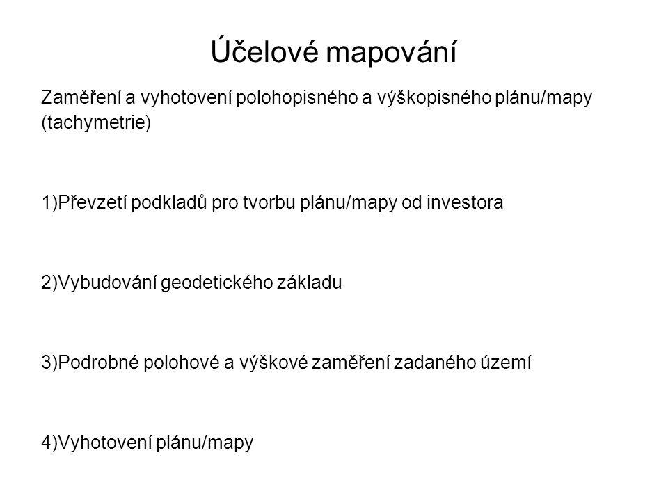 Obsah mapy Polohopis Výškopis Popis Rám mapy