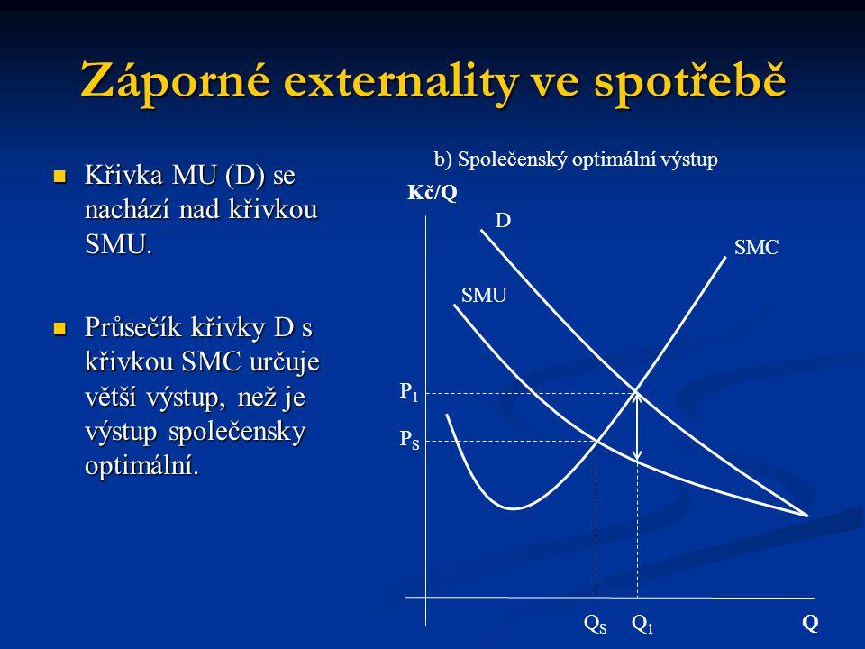 Záporné externality ve spotřebě Q1Q1 QSQS P1P1 PSPS SMC Q Kč/Q D SMU b) Společenský optimální výstup Křivka MU (D) se nachází nad křivkou SMU. Křivka