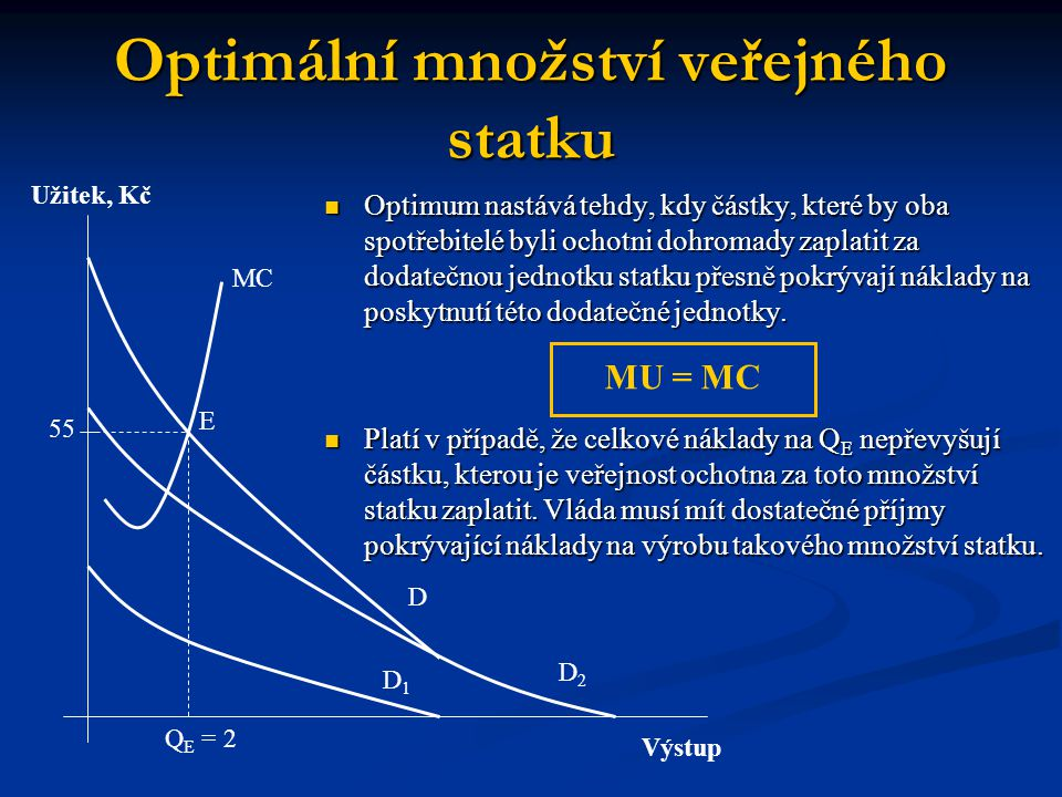 Optimální množství veřejného statku Optimum nastává tehdy, kdy částky, které by oba spotřebitelé byli ochotni dohromady zaplatit za dodatečnou jednotku statku přesně pokrývají náklady na poskytnutí této dodatečné jednotky.