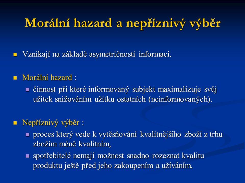 Morální hazard a nepříznivý výběr Vznikají na základě asymetričnosti informací. Vznikají na základě asymetričnosti informací. Morální hazard : Morální