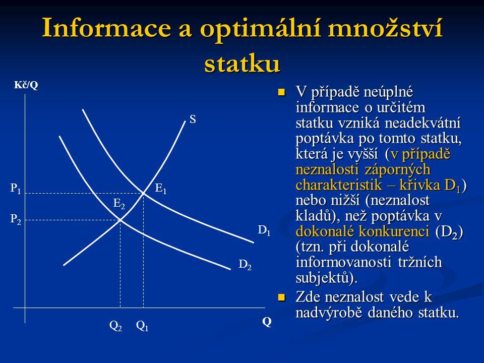 Informace a optimální množství statku V případě neúplné informace o určitém statku vzniká neadekvátní poptávka po tomto statku, která je vyšší (v případě neznalosti záporných charakteristik – křivka D 1 ) nebo nižší (neznalost kladů), než poptávka v dokonalé konkurenci (D 2 ) (tzn.