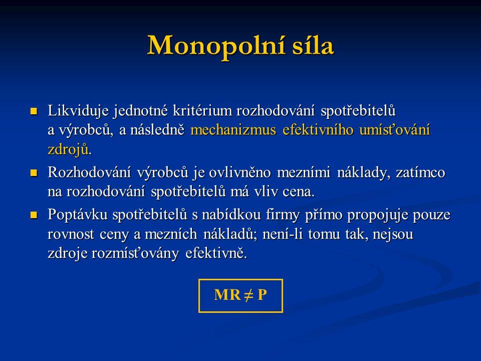 Monopolní síla Likviduje jednotné kritérium rozhodování spotřebitelů a výrobců, a následně mechanizmus efektivního umísťování zdrojů. Likviduje jednot