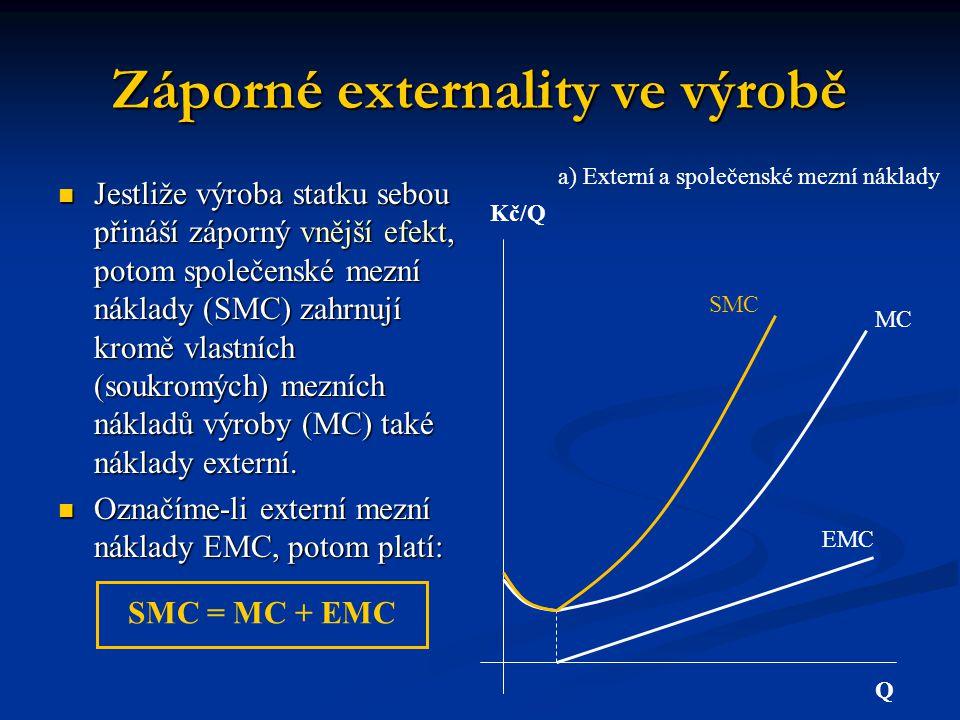 Záporné externality ve výrobě Jestliže výroba statku sebou přináší záporný vnější efekt, potom společenské mezní náklady (SMC) zahrnují kromě vlastníc