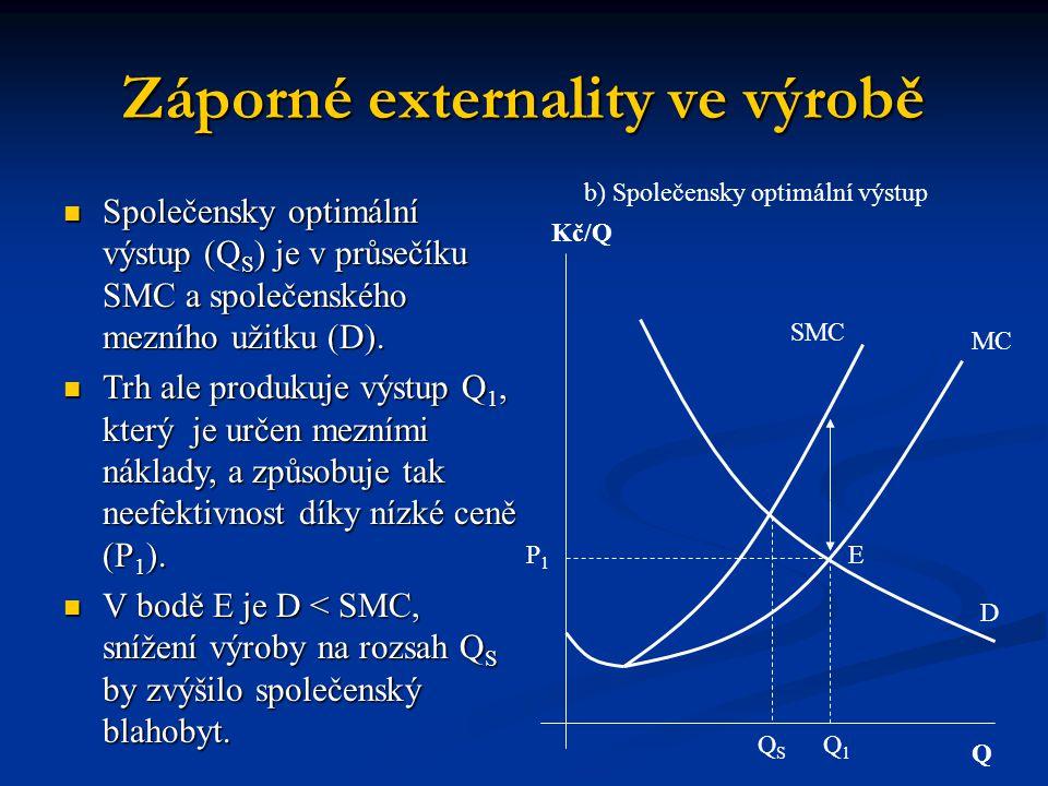 Záporné externality ve výrobě Q Kč/Q SMC MC QSQS E Q1Q1 P1P1 D b) Společensky optimální výstup Společensky optimální výstup (Q S ) je v průsečíku SMC a společenského mezního užitku (D).