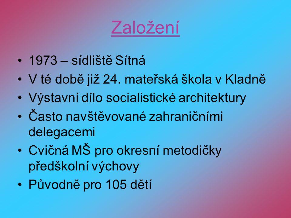 Založení 1973 – sídliště Sítná V té době již 24.