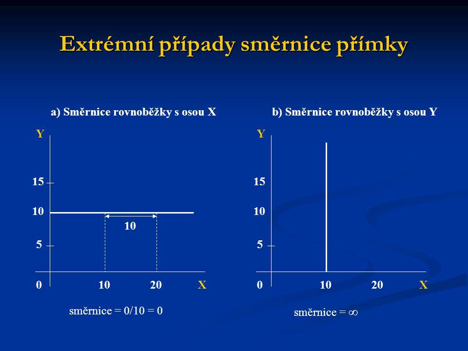 Extrémní případy směrnice přímky 01020 10 15 X Y 5 10 směrnice = 0/10 = 0 a) Směrnice rovnoběžky s osou X 01020 10 15 X Y 5 směrnice = ∞ b) Směrnice r