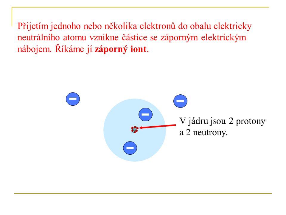 Přijetím jednoho nebo několika elektronů do obalu elektricky neutrálního atomu vznikne částice se záporným elektrickým nábojem. Říkáme jí záporný iont