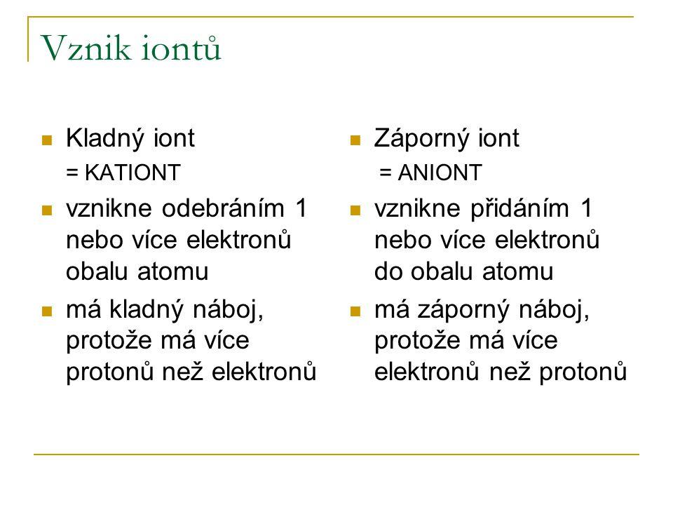 Vznik iontů Kladný iont = KATIONT vznikne odebráním 1 nebo více elektronů obalu atomu má kladný náboj, protože má více protonů než elektronů Záporný i