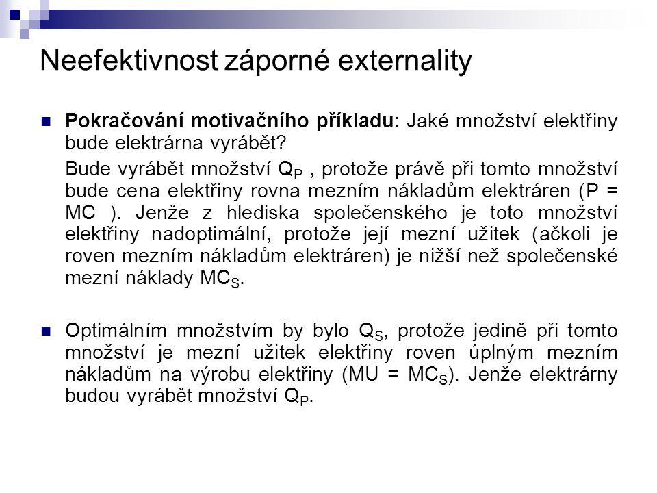 Neefektivnost záporné externality Pokračování motivačního příkladu: Jaké množství elektřiny bude elektrárna vyrábět? Bude vyrábět množství Q P, protož