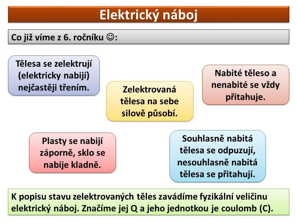 Elektrický náboj Co již víme z 6. ročníku : Tělesa se zelektrují (elektricky nabijí) nejčastěji třením. Plasty se nabijí záporně, sklo se nabije kladn