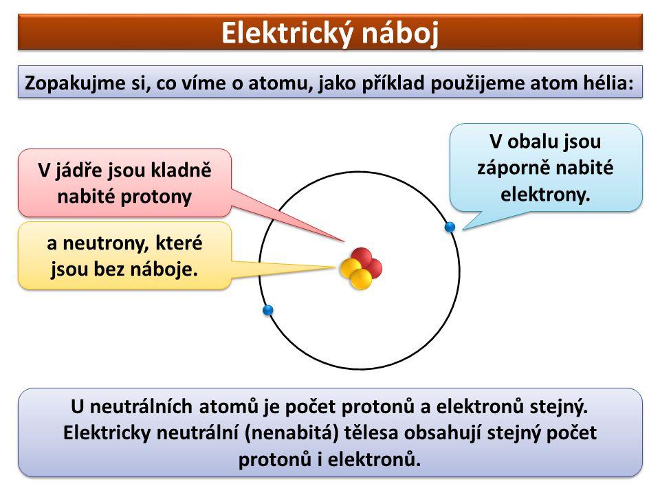 Elektrický náboj Zopakujme si, co víme o atomu, jako příklad použijeme atom hélia: V obalu jsou záporně nabité elektrony. V jádře jsou kladně nabité p