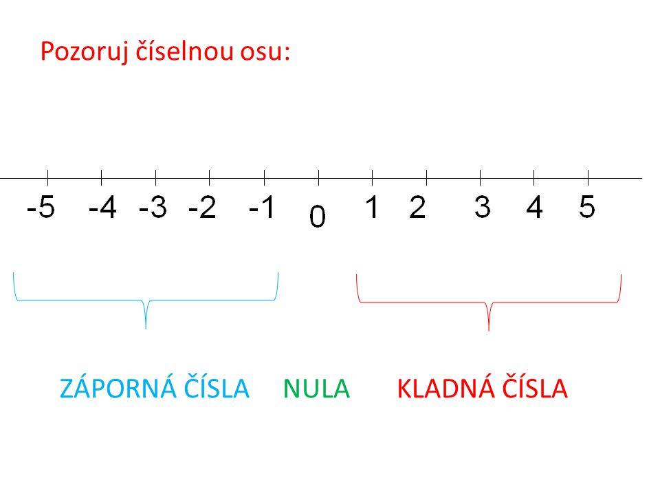 Příklady k procvičení 1 Připrav si číselnou osu, jeden dílek zvol 1 cm.