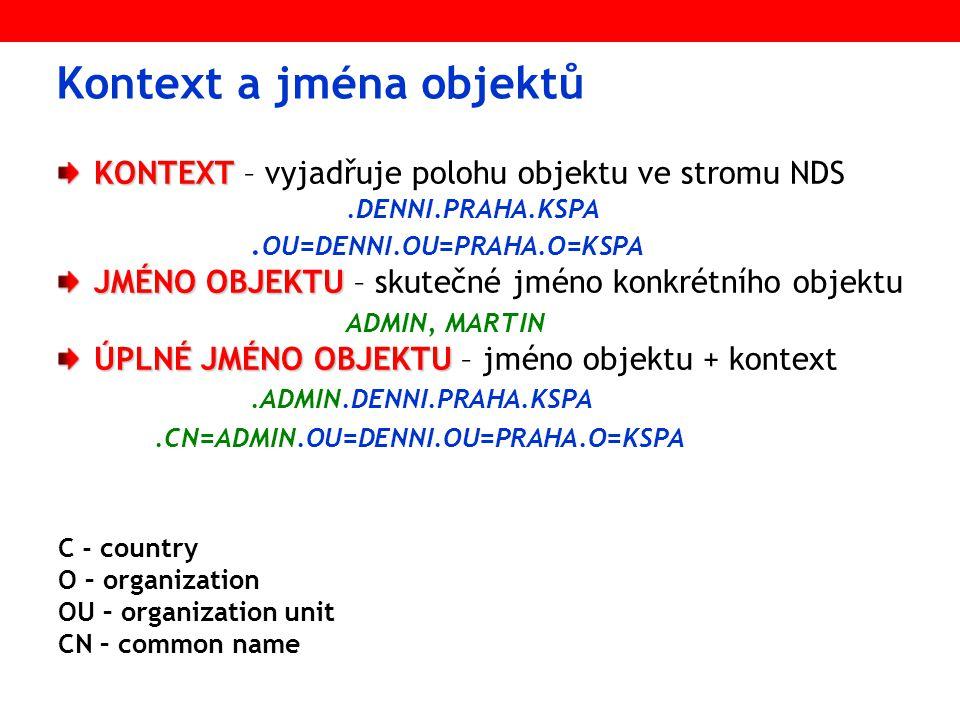 Kontext a jména objektů KONTEXT KONTEXT – vyjadřuje polohu objektu ve stromu NDS.DENNI.PRAHA.KSPA.