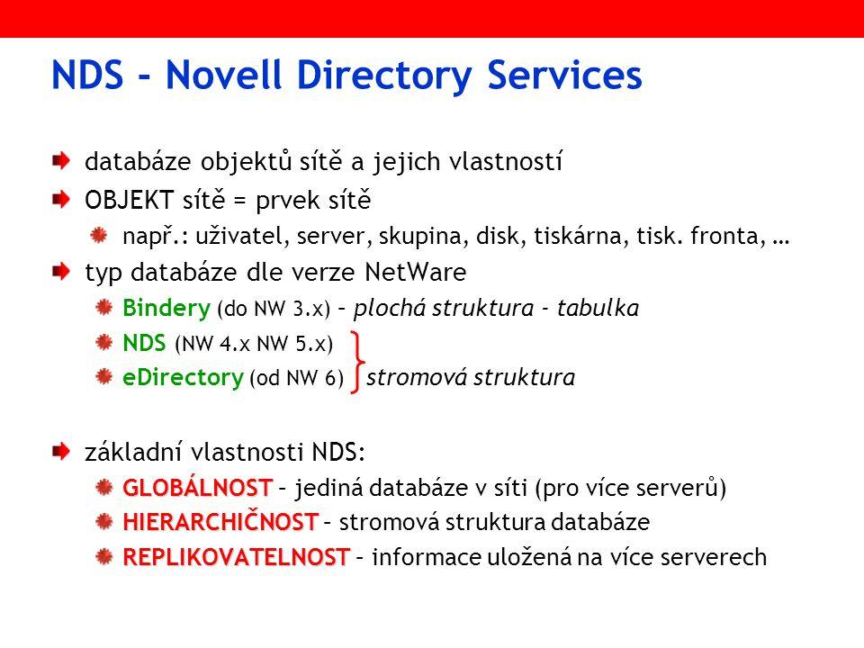NDS - Novell Directory Services databáze objektů sítě a jejich vlastností OBJEKT sítě = prvek sítě např.: uživatel, server, skupina, disk, tiskárna, tisk.