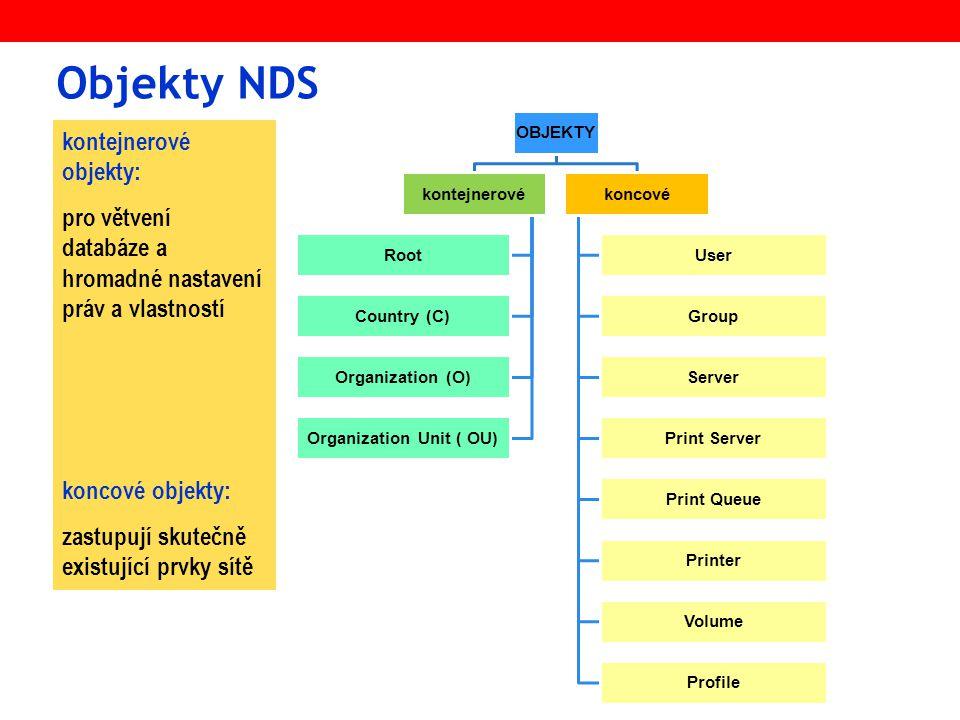 Objekty NDS kontejnerové objekty: pro větvení databáze a hromadné nastavení práv a vlastností koncové objekty: zastupují skutečně existující prvky sítě