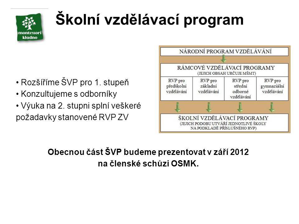 Školní vzdělávací program Rozšíříme ŠVP pro 1. stupeň Konzultujeme s odborníky Výuka na 2. stupni splní veškeré požadavky stanovené RVP ZV Obecnou čás
