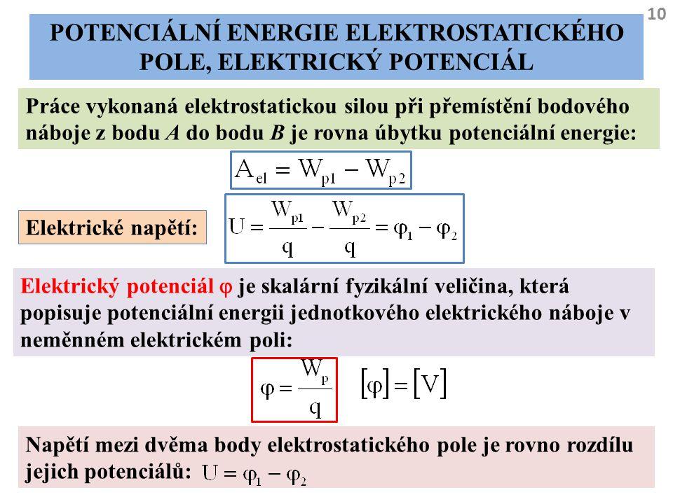 10 POTENCIÁLNÍ ENERGIE ELEKTROSTATICKÉHO POLE, ELEKTRICKÝ POTENCIÁL Práce vykonaná elektrostatickou silou při přemístění bodového náboje z bodu A do b
