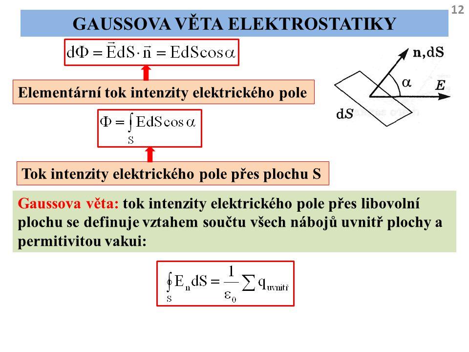 12 GAUSSOVA VĚTA ELEKTROSTATIKY Elementární tok intenzity elektrického pole Tok intenzity elektrického pole přes plochu S Gaussova věta: tok intenzity