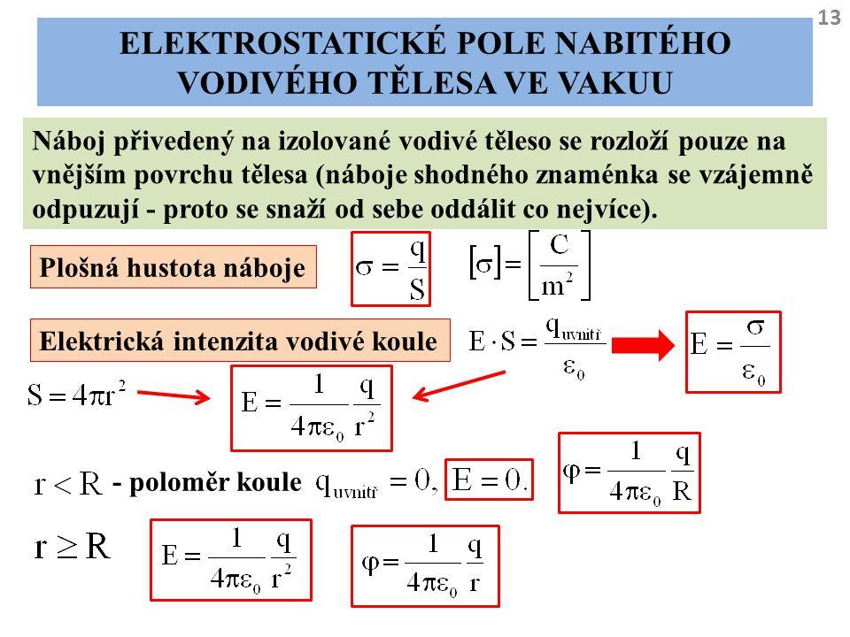 13 ELEKTROSTATICKÉ POLE NABITÉHO VODIVÉHO TĚLESA VE VAKUU Náboj přivedený na izolované vodivé těleso se rozloží pouze na vnějším povrchu tělesa (náboj