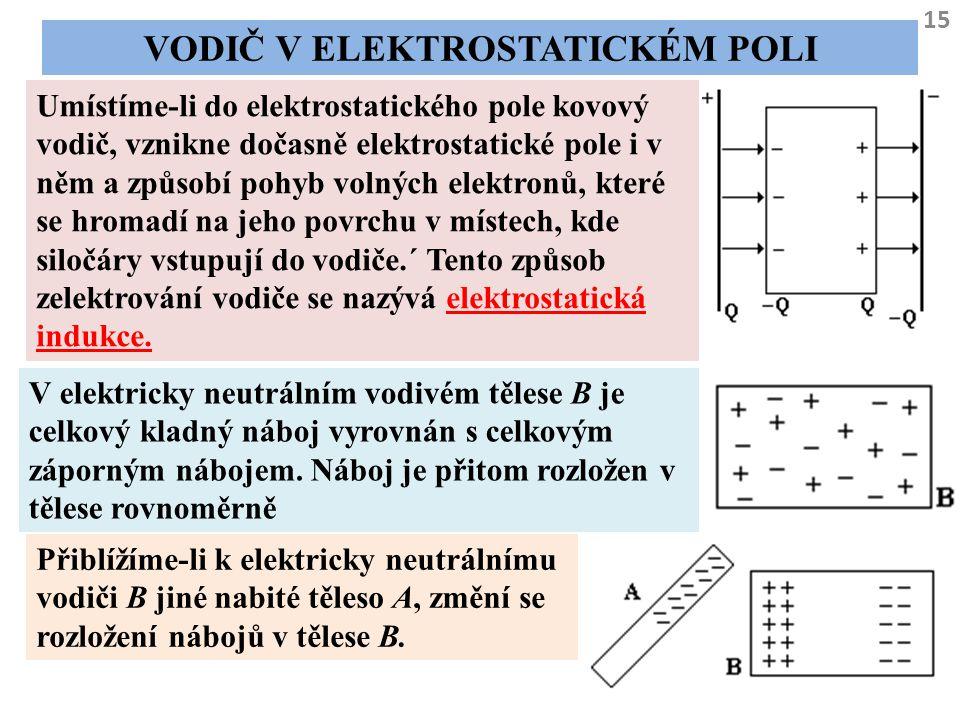 15 VODIČ V ELEKTROSTATICKÉM POLI Umístíme-li do elektrostatického pole kovový vodič, vznikne dočasně elektrostatické pole i v něm a způsobí pohyb voln