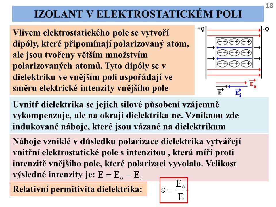 18 IZOLANT V ELEKTROSTATICKÉM POLI Vlivem elektrostatického pole se vytvoří dipóly, které připomínají polarizovaný atom, ale jsou tvořeny větším množs
