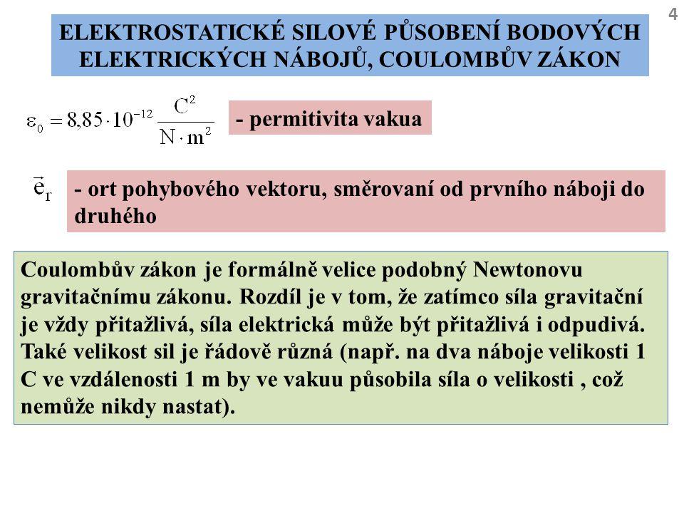 4 ELEKTROSTATICKÉ SILOVÉ PŮSOBENÍ BODOVÝCH ELEKTRICKÝCH NÁBOJŮ, COULOMBŮV ZÁKON - permitivita vakua - ort pohybového vektoru, směrovaní od prvního náb