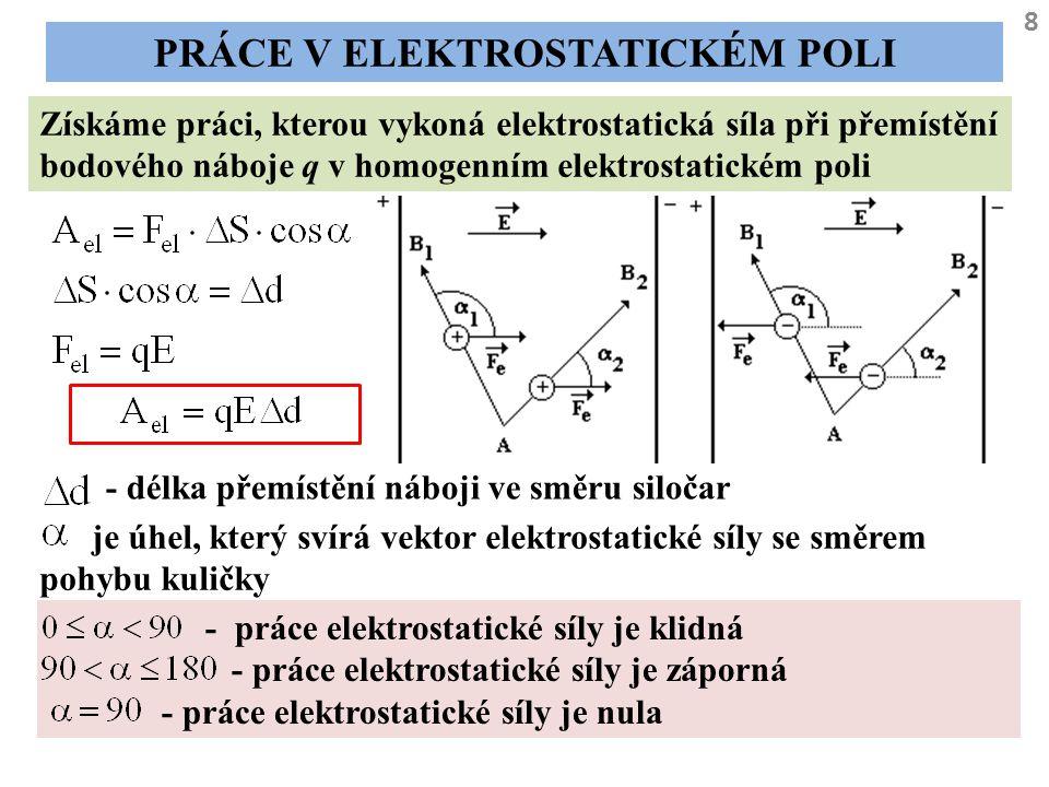 8 PRÁCE V ELEKTROSTATICKÉM POLI Získáme práci, kterou vykoná elektrostatická síla při přemístění bodového náboje q v homogenním elektrostatickém poli