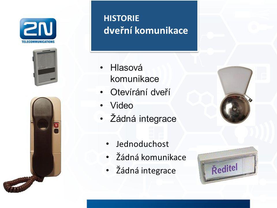 Jednoduchost Žádná komunikace Žádná integrace Hlasová komunikace Otevírání dveří Video Žádná integrace HISTORIE dveřní komunikace HISTORIE dveřní komu