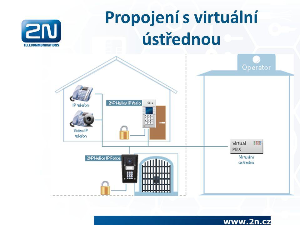 www.2n.cz Propojení s virtuální ústřednou