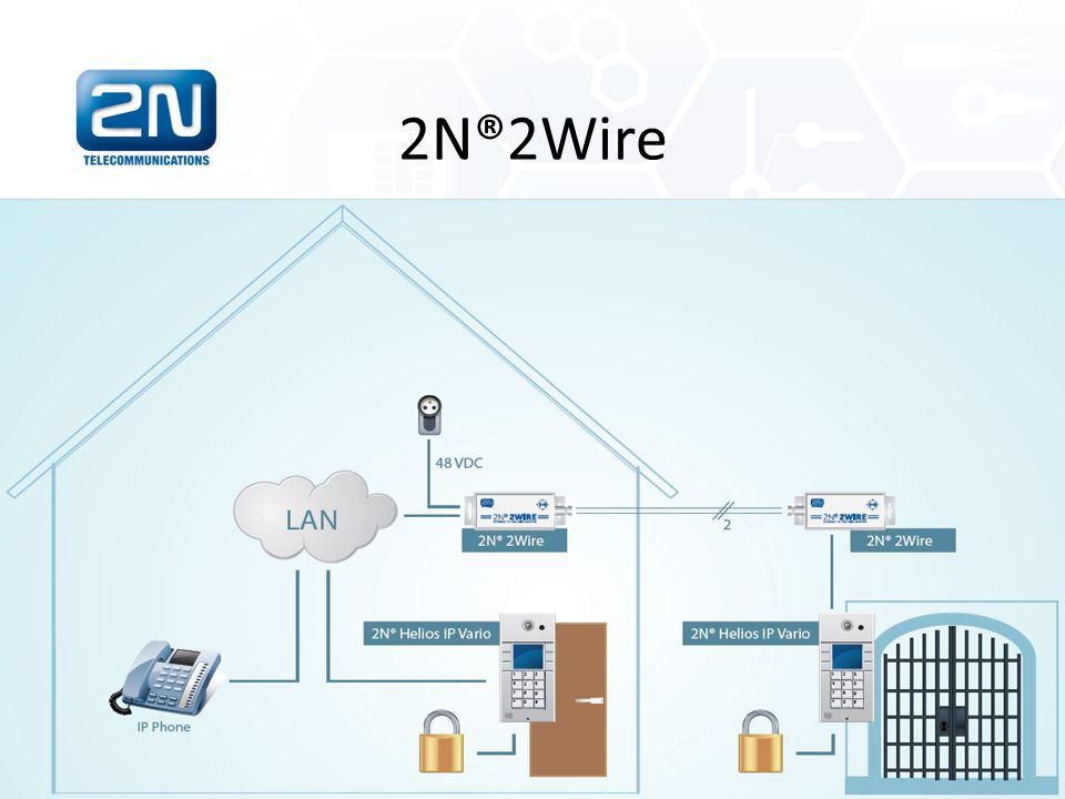 2N®2Wire