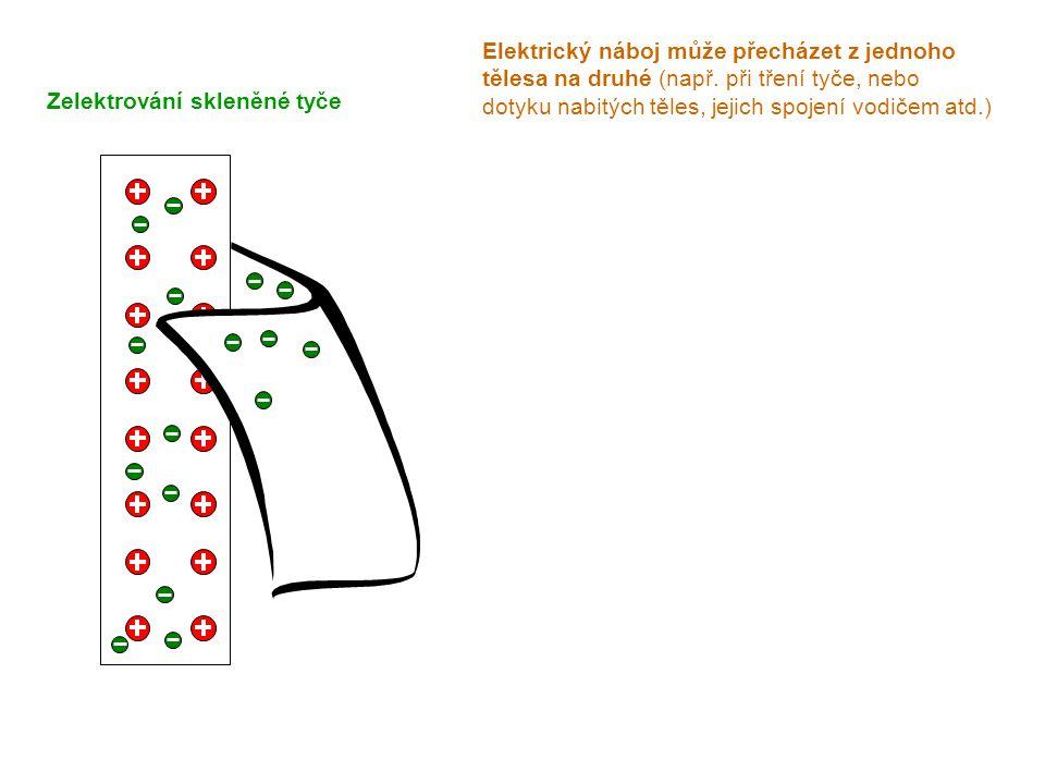 Zelektrování skleněné tyče Elektrický náboj může přecházet z jednoho tělesa na druhé (např.