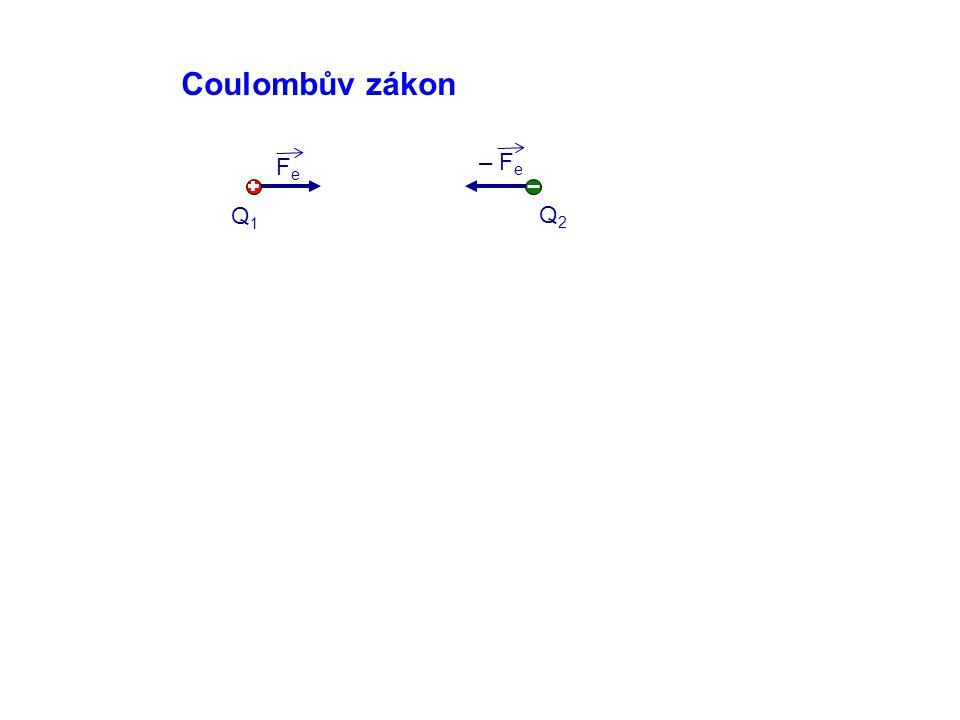 Coulombův zákon FeFe – F e Q1Q1 Q2Q2