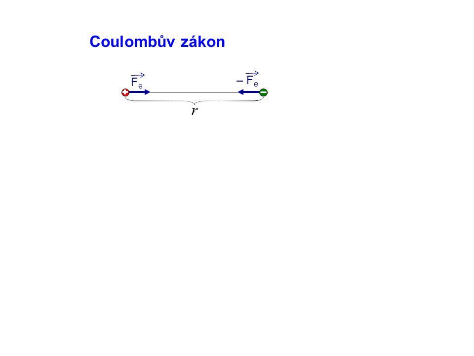 Coulombův zákon FeFe – F e r