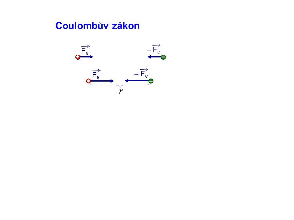 r Coulombův zákon FeFe – F e FeFe