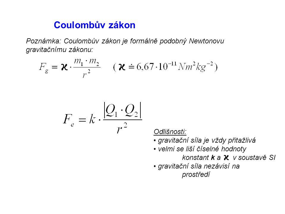 Coulombův zákon Poznámka: Coulombův zákon je formálně podobný Newtonovu gravitačnímu zákonu: Odlišnosti: gravitační síla je vždy přitažlivá velmi se liší číselné hodnoty konstant k a v soustavě SI gravitační síla nezávisí na prostředí