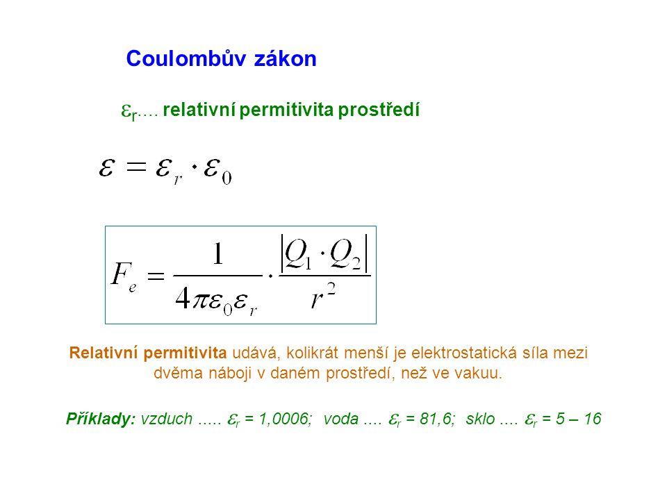 Coulombův zákon  r.... relativní permitivita prostředí Relativní permitivita udává, kolikrát menší je elektrostatická síla mezi dvěma náboji v daném