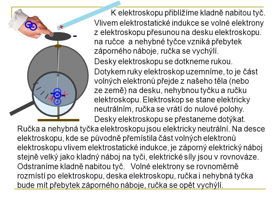 + + - - - K elektroskopu přiblížíme kladně nabitou tyč. Vlivem elektrostatické indukce se volné elektrony z elektroskopu přesunou na desku elektroskop