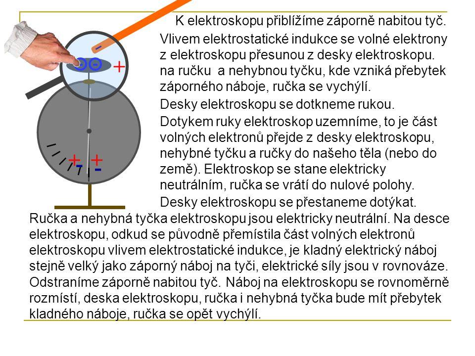 - - + ++ K elektroskopu přiblížíme záporně nabitou tyč. Vlivem elektrostatické indukce se volné elektrony z elektroskopu přesunou z desky elektroskopu