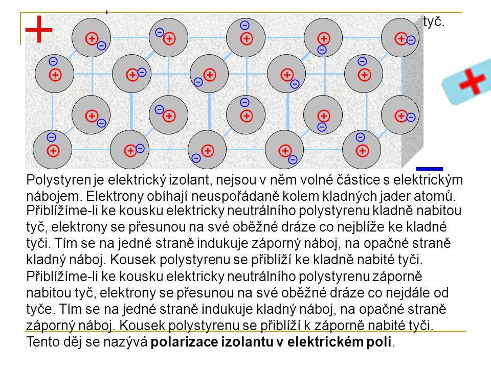 Vložíme-li těleso z izolantu do elektrického pole, přesunou se elektricky nabité částice uvnitř atomů tak, že na jednom jeho konci tělesa se projeví kladný náboj (pól) a na protilehlém konci záporný náboj (pól).