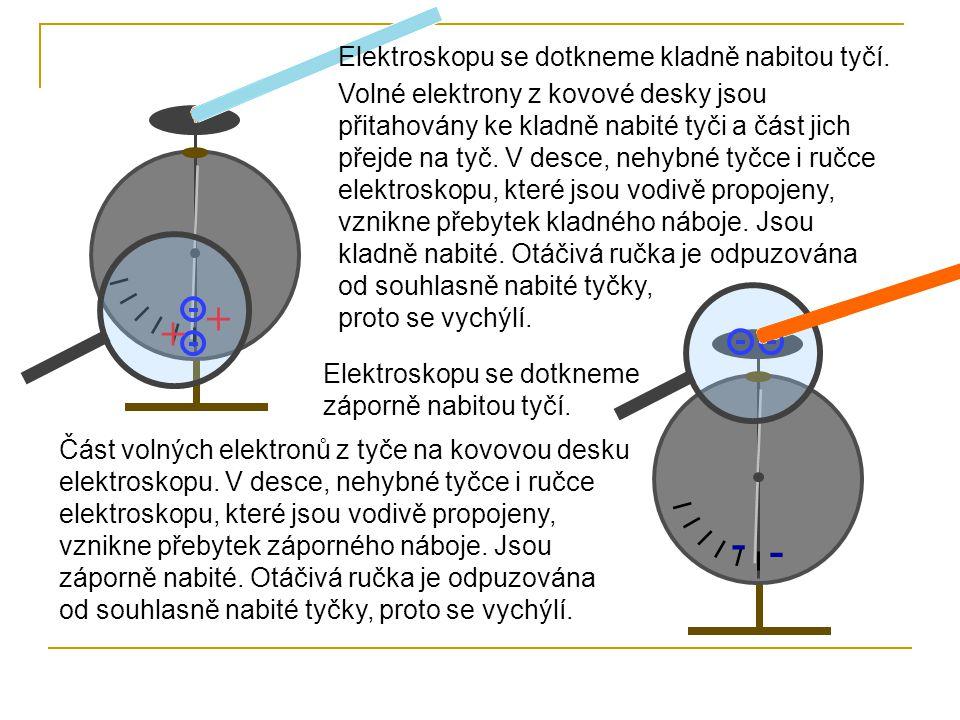 + + + + Elektroskopu se dotkneme kladně nabitou tyčí opakovaně.