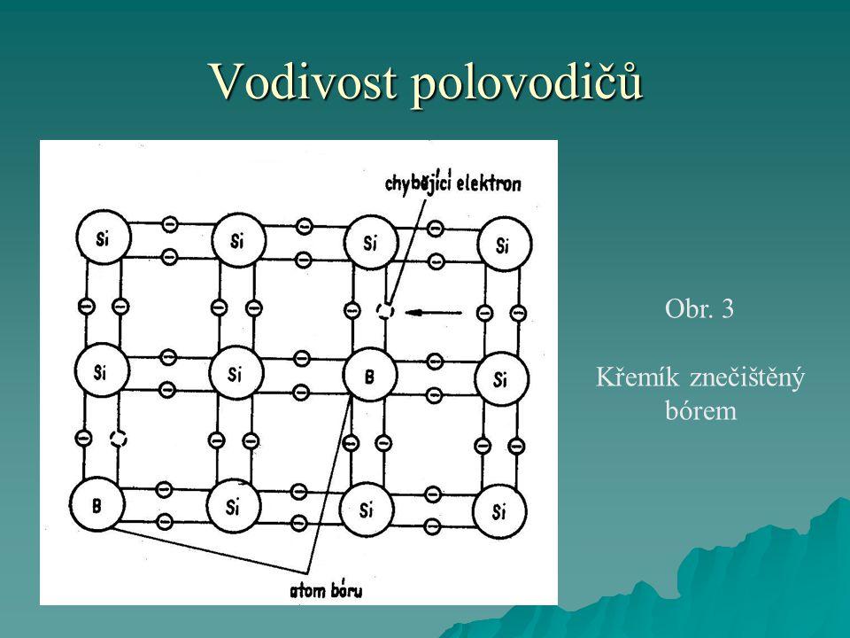 Vodivost polovodičů Obr. 3 Křemík znečištěný bórem