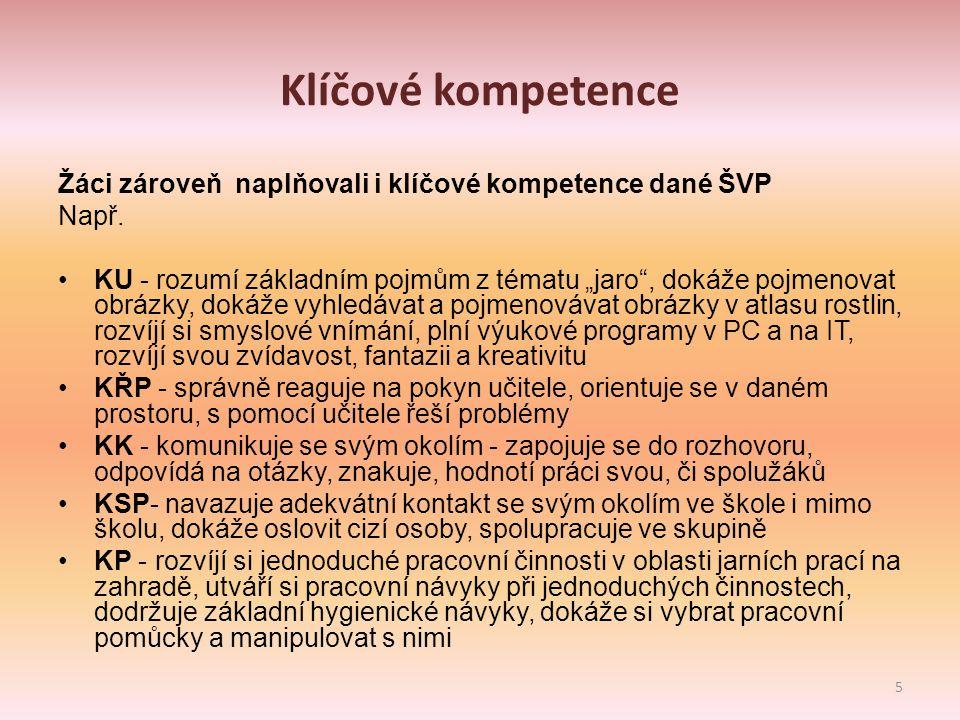 Klíčové kompetence Žáci zároveň naplňovali i klíčové kompetence dané ŠVP Např.
