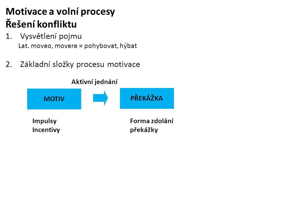 Motivace a volní procesy Řešení konfliktu 1.Vysvětlení pojmu Lat. moveo, movere = pohybovat, hýbat 2.Základní složky procesu motivace Aktivní jednání