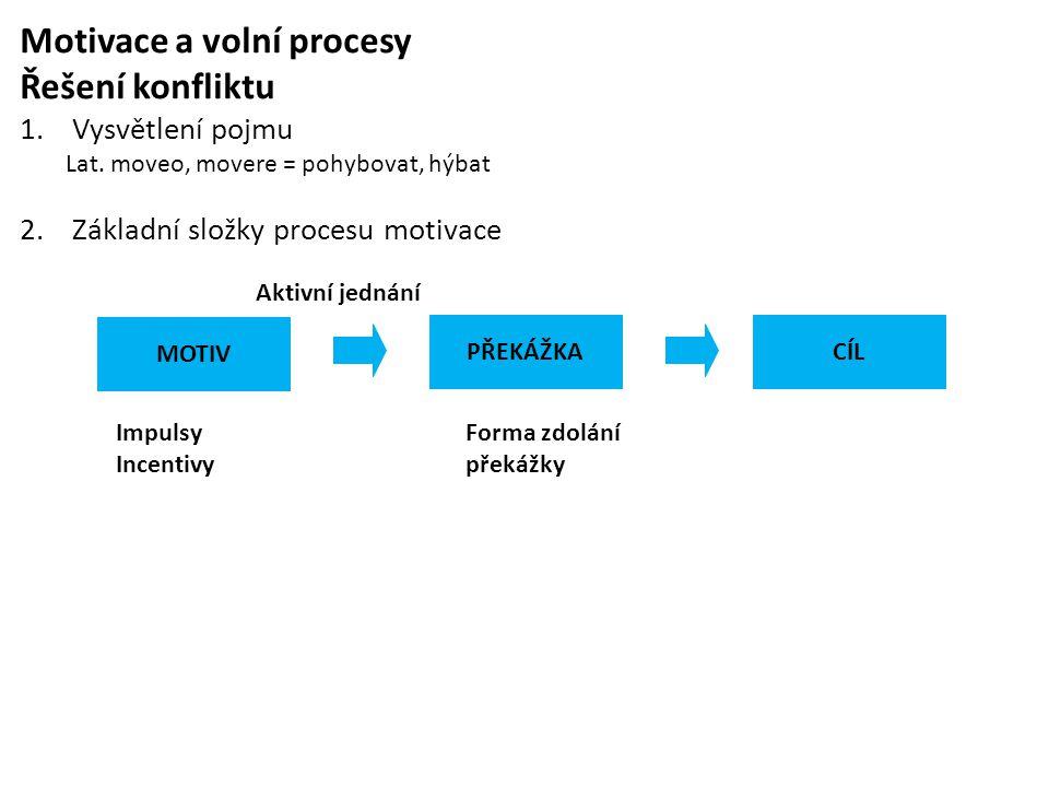 Motivace a volní procesy Řešení konfliktu 1.Vysvětlení pojmu Lat. moveo, movere = pohybovat, hýbat 2.Základní složky procesu motivace CÍL Aktivní jedn