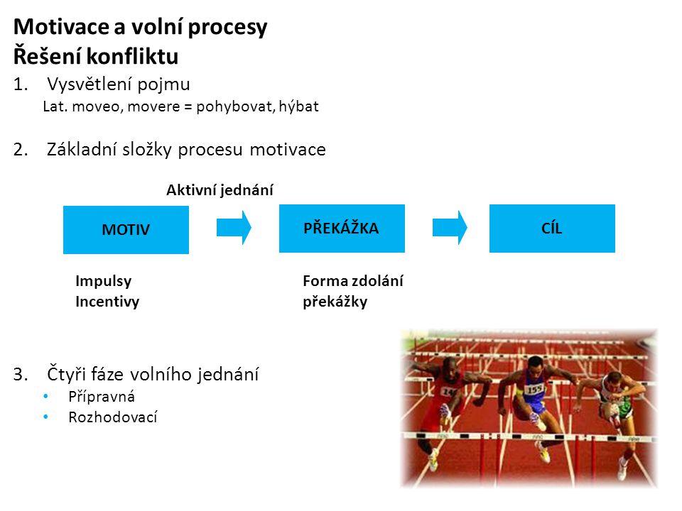 Motivace a volní procesy Řešení konfliktu 1.Vysvětlení pojmu Lat. moveo, movere = pohybovat, hýbat 2.Základní složky procesu motivace 3.Čtyři fáze vol
