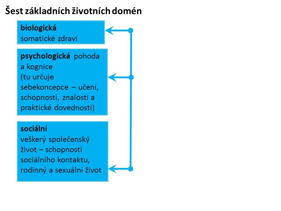 Motivace a volní procesy Řešení konfliktu 1.Vysvětlení pojmu Lat. moveo, movere = pohybovat, hýbat
