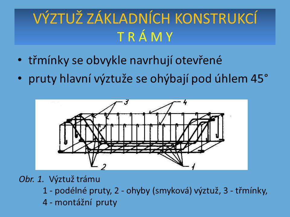VÝZTUŽ ZÁKLADNÍCH KONSTRUKCÍ T R Á M Y Obr.2.